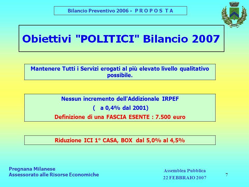 7 Pregnana Milanese Assessorato alle Risorse Economiche Bilancio Preventivo 2006 - P R O P O S T A Mantenere Tutti i Servizi erogati al più elevato li