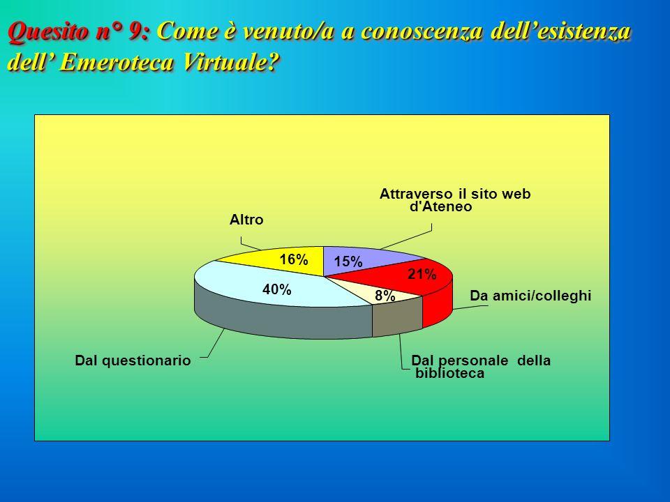 Quesito n° 9: Come è venuto/a a conoscenza dellesistenza dell Emeroteca Virtuale.