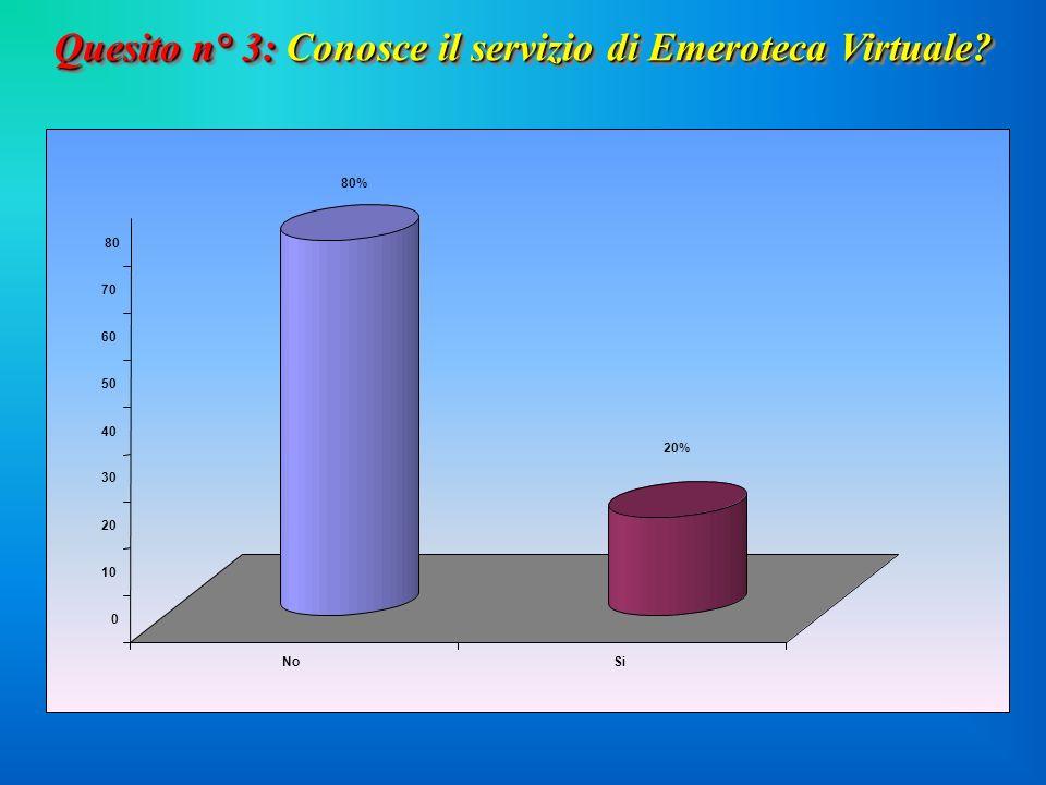 Quesito n° 3: Conosce il servizio di Emeroteca Virtuale 80% 20% 0 10 20 30 40 50 60 70 80 NoSi