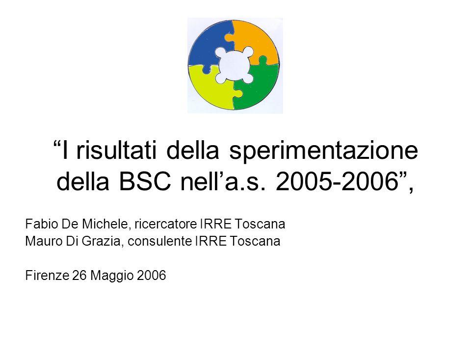 I risultati della sperimentazione della BSC nella.s. 2005-2006, Fabio De Michele, ricercatore IRRE Toscana Mauro Di Grazia, consulente IRRE Toscana Fi