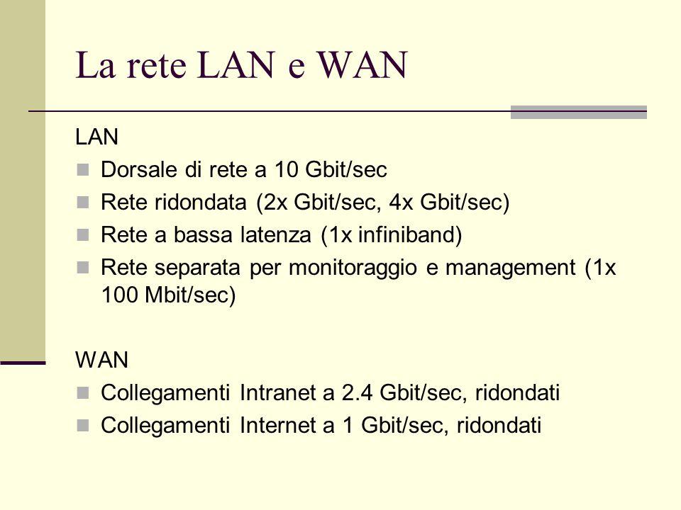 La rete LAN e WAN LAN Dorsale di rete a 10 Gbit/sec Rete ridondata (2x Gbit/sec, 4x Gbit/sec) Rete a bassa latenza (1x infiniband) Rete separata per monitoraggio e management (1x 100 Mbit/sec) WAN Collegamenti Intranet a 2.4 Gbit/sec, ridondati Collegamenti Internet a 1 Gbit/sec, ridondati