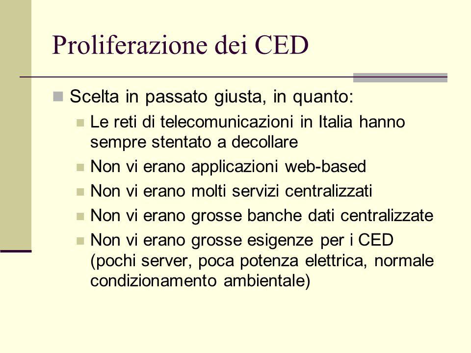 Proliferazione dei CED Scelta in passato giusta, in quanto: Le reti di telecomunicazioni in Italia hanno sempre stentato a decollare Non vi erano applicazioni web-based Non vi erano molti servizi centralizzati Non vi erano grosse banche dati centralizzate Non vi erano grosse esigenze per i CED (pochi server, poca potenza elettrica, normale condizionamento ambientale)