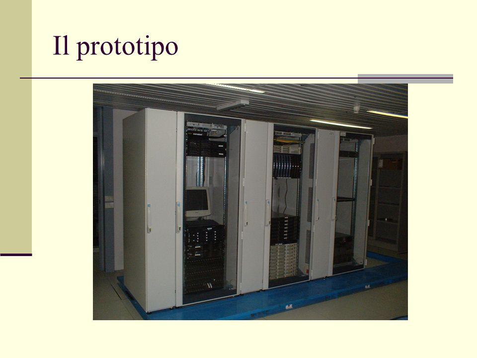 Il prototipo