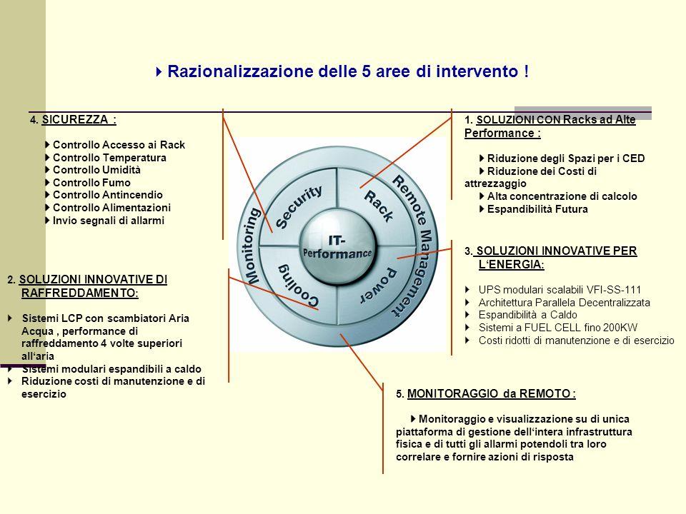 Razionalizzazione della infrastruttura .