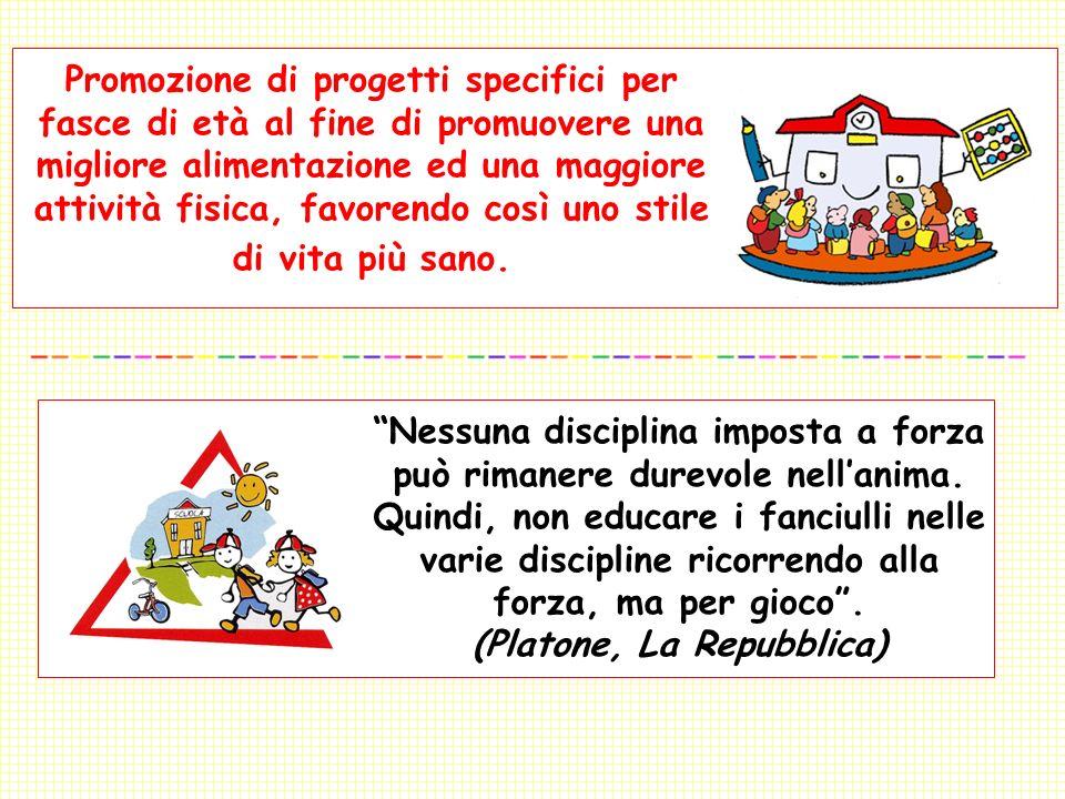 Dai dati allazione: Piramidando Servizio Igiene Alimenti e Nutrizione AUSL Reggio Emilia Reggio Emilia 04 Settembre 2008 Dott.ssa Alessandra Palomba