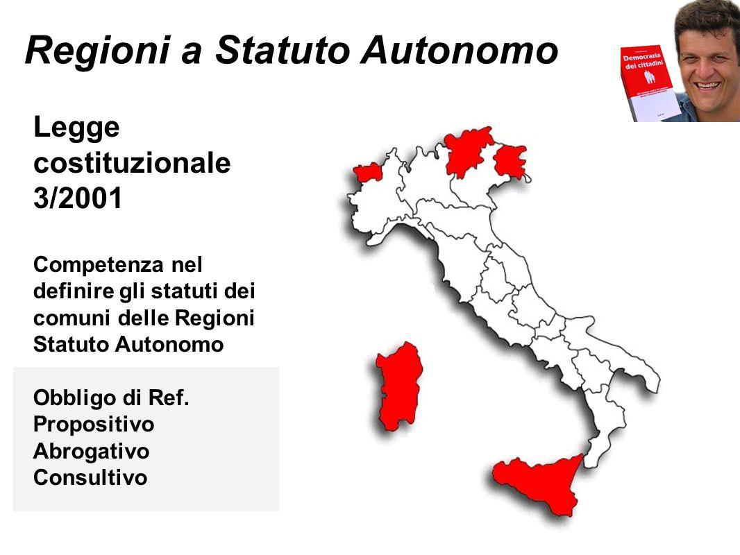 Regioni a Statuto Autonomo Legge costituzionale 3/2001 Competenza nel definire gli statuti dei comuni delle Regioni Statuto Autonomo Obbligo di Ref.