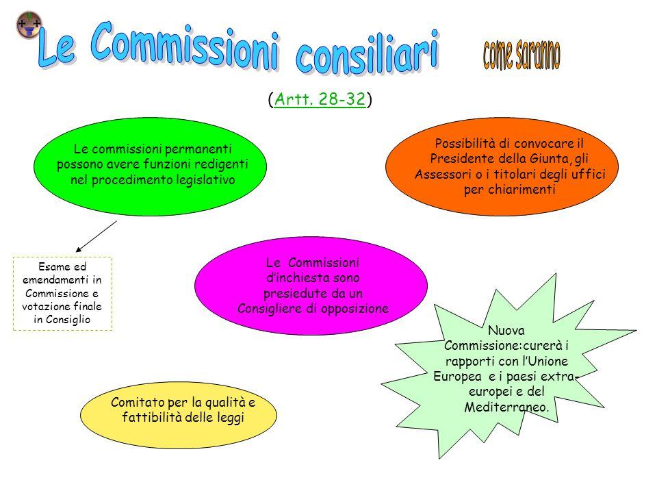 Le commissioni permanenti possono avere funzioni redigenti nel procedimento legislativo Possibilità di convocare il Presidente della Giunta, gli Asses