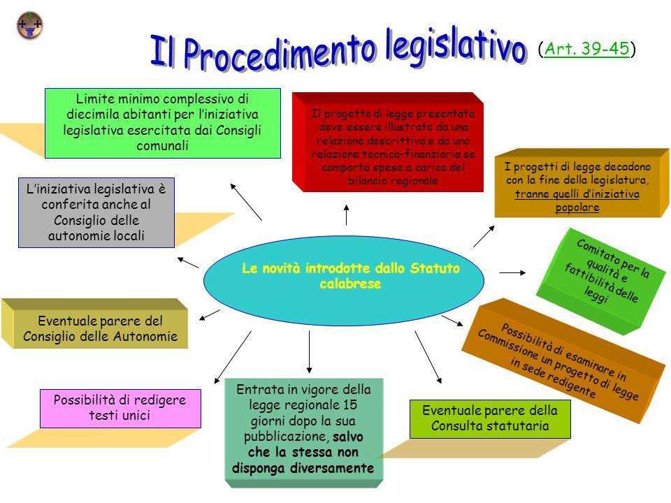 Liniziativa legislativa è conferita anche al Consiglio delle autonomie locali Le novità introdotte dallo Statuto calabrese I progetti di legge decadon