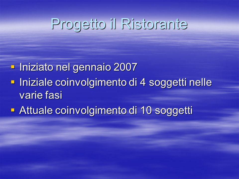 Progetto il Ristorante Iniziato nel gennaio 2007 Iniziato nel gennaio 2007 Iniziale coinvolgimento di 4 soggetti nelle varie fasi Iniziale coinvolgime