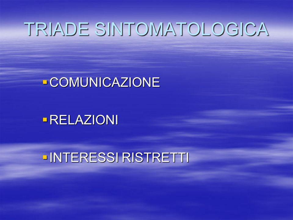 TRIADE SINTOMATOLOGICA COMUNICAZIONE COMUNICAZIONE RELAZIONI RELAZIONI INTERESSI RISTRETTI INTERESSI RISTRETTI