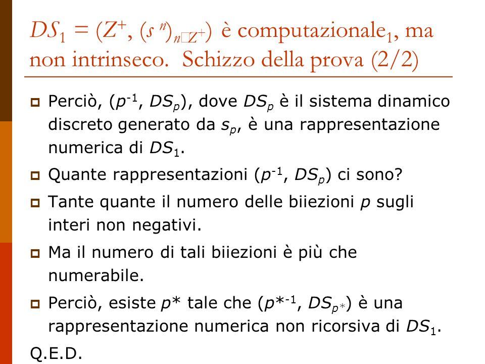DS 1 = (Z +, (s n ) n Z + ) è computazionale 1, ma non intrinseco. Schizzo della prova (2/2) Perciò, (p -1, DS p ), dove DS p è il sistema dinamico di