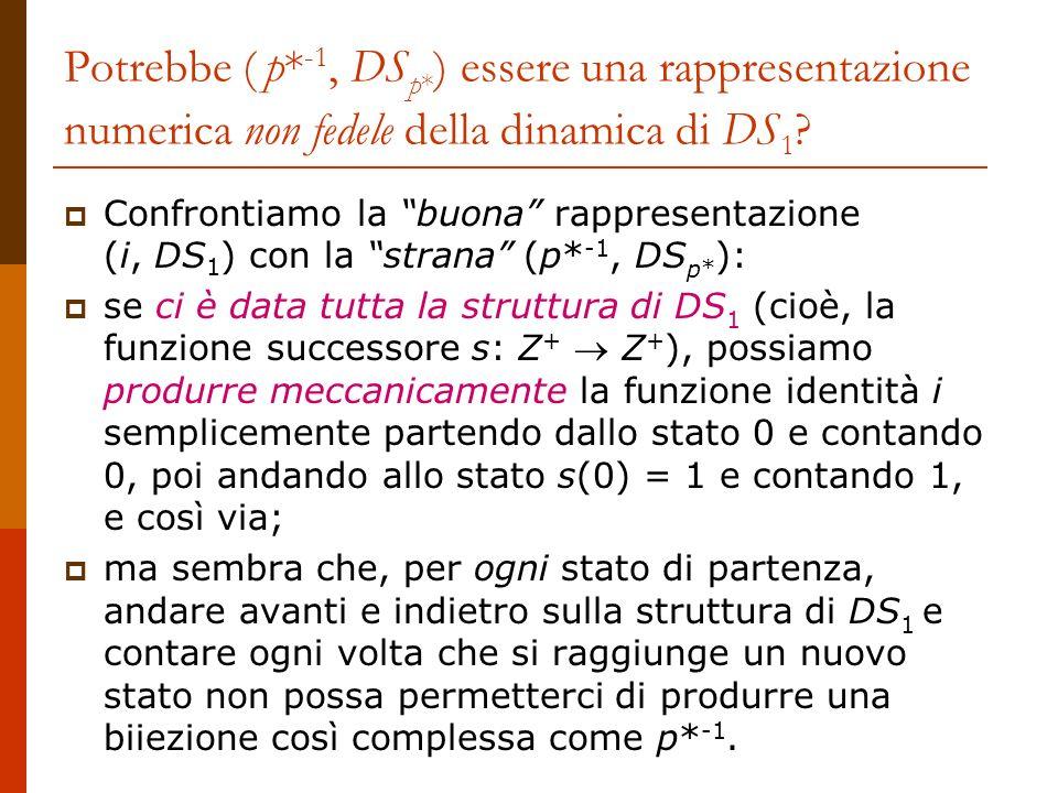 Potrebbe ( p* 1, DS p* ) essere una rappresentazione numerica non fedele della dinamica di DS 1 ? Confrontiamo la buona rappresentazione (i, DS 1 ) co