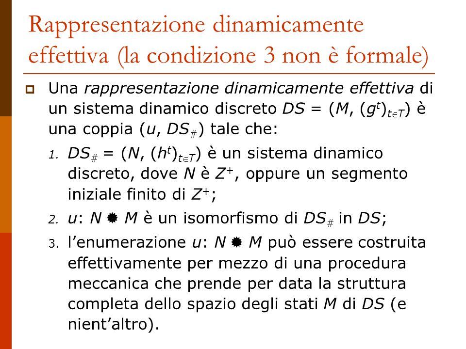 Rappresentazione dinamicamente effettiva (la condizione 3 non è formale) Una rappresentazione dinamicamente effettiva di un sistema dinamico discreto