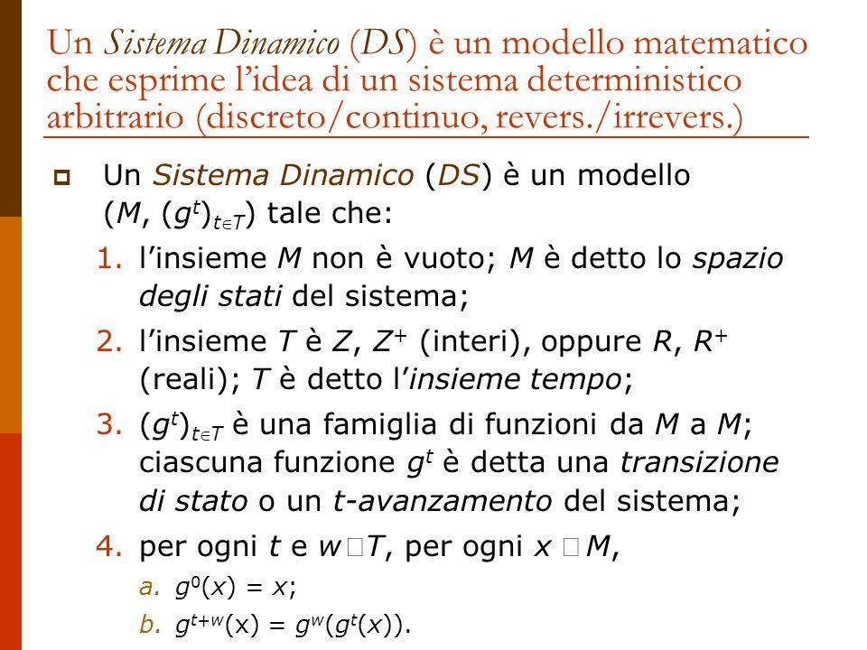 Un Sistema Dinamico (DS) è un modello matematico che esprime lidea di un sistema deterministico arbitrario (discreto/continuo, revers./irrevers.) Un S