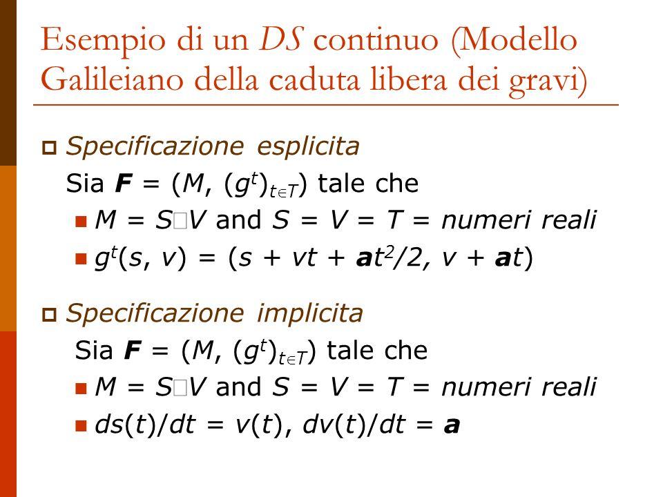 Esempio di un DS continuo (Modello Galileiano della caduta libera dei gravi) Specificazione esplicita Sia F = (M, (g t ) tT ) tale che M = SV and S =