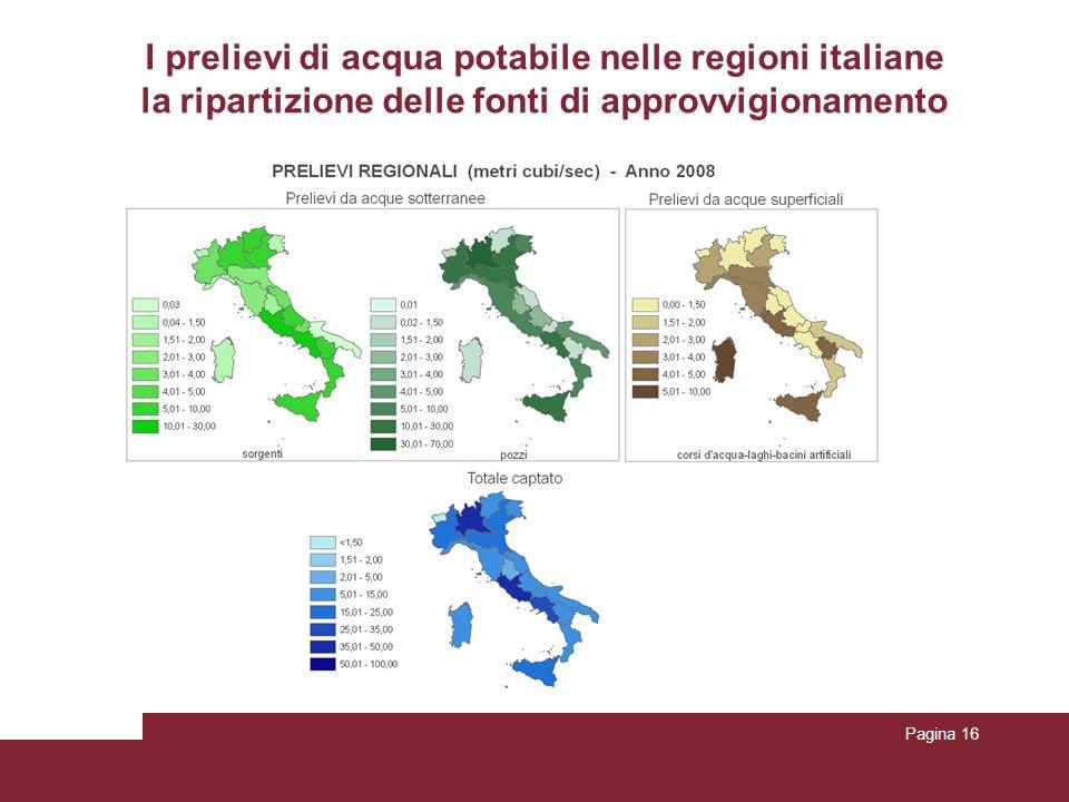 Pagina 16 I prelievi di acqua potabile nelle regioni italiane la ripartizione delle fonti di approvvigionamento