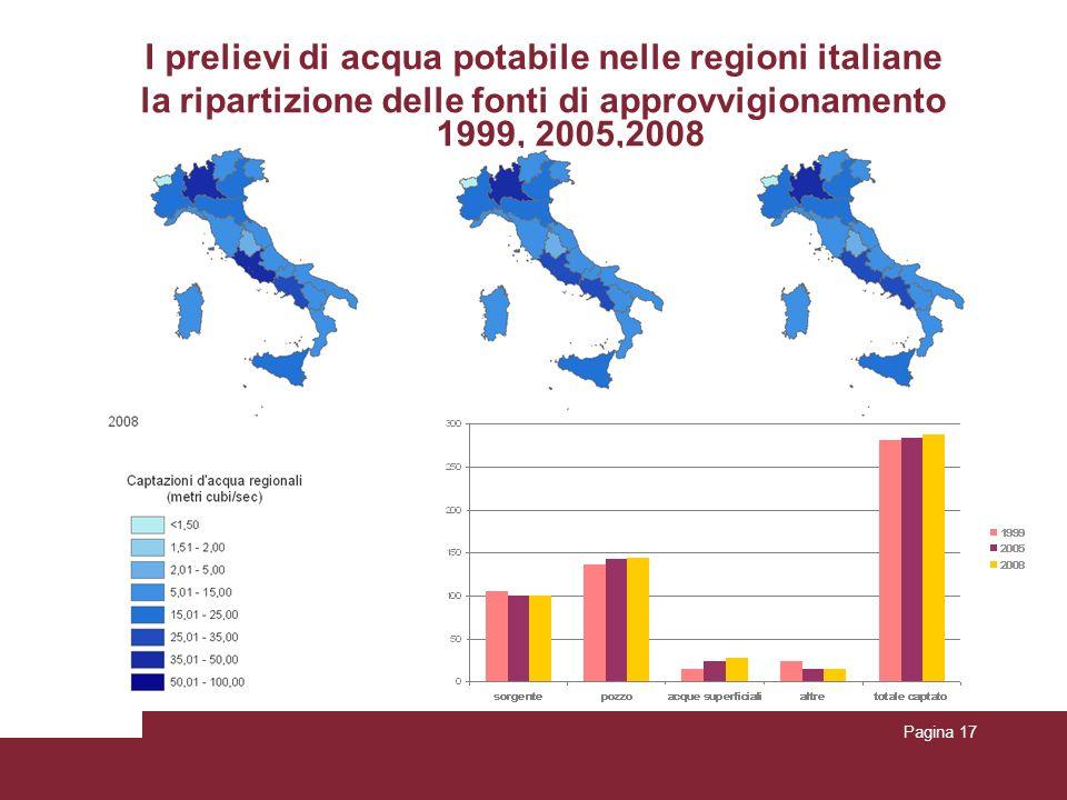 Pagina 17 I prelievi di acqua potabile nelle regioni italiane la ripartizione delle fonti di approvvigionamento 1999, 2005,2008
