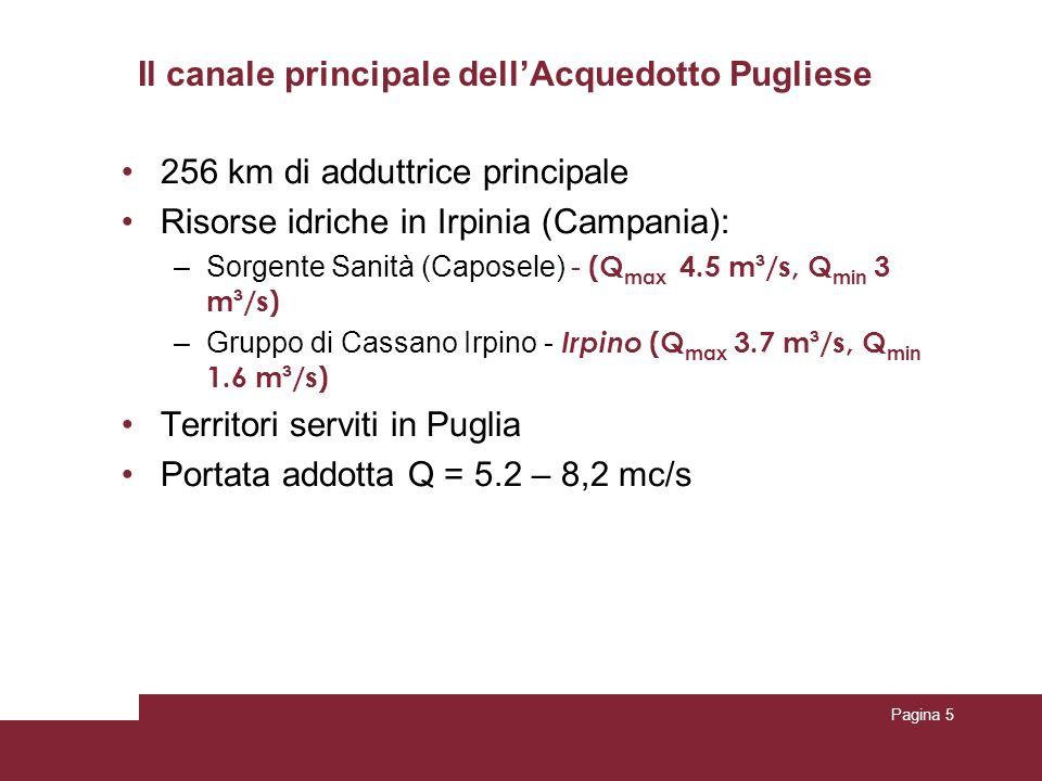 Il canale principale dellAcquedotto Pugliese 256 km di adduttrice principale Risorse idriche in Irpinia (Campania): –Sorgente Sanità (Caposele) - (Q m