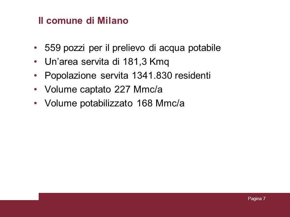 Il comune di Milano 559 pozzi per il prelievo di acqua potabile Unarea servita di 181,3 Kmq Popolazione servita 1341.830 residenti Volume captato 227
