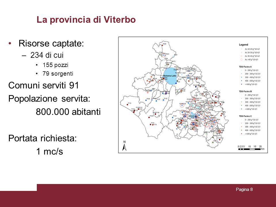 La provincia di Viterbo Risorse captate: –234 di cui 155 pozzi 79 sorgenti Comuni serviti 91 Popolazione servita: 800.000 abitanti Portata richiesta:
