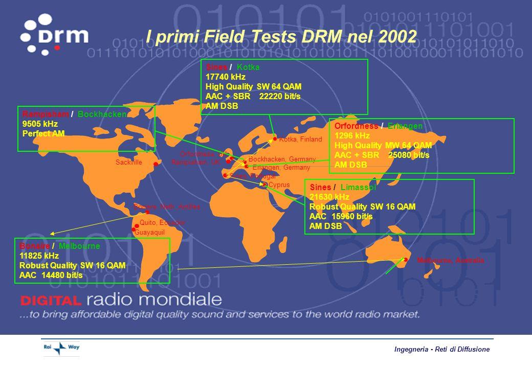 Ingegneria - Reti di Diffusione La tecnologia T-DMB Si basa sulla tecnologia DAB (Multiplexer e TX RF) con un sistema di codifica e di protezione allerrore più efficiente Per chi possiede una rete DAB è necessario solo aggiornare il sistema di codifica e multiplazione senza modificare linfrastruttura esistente