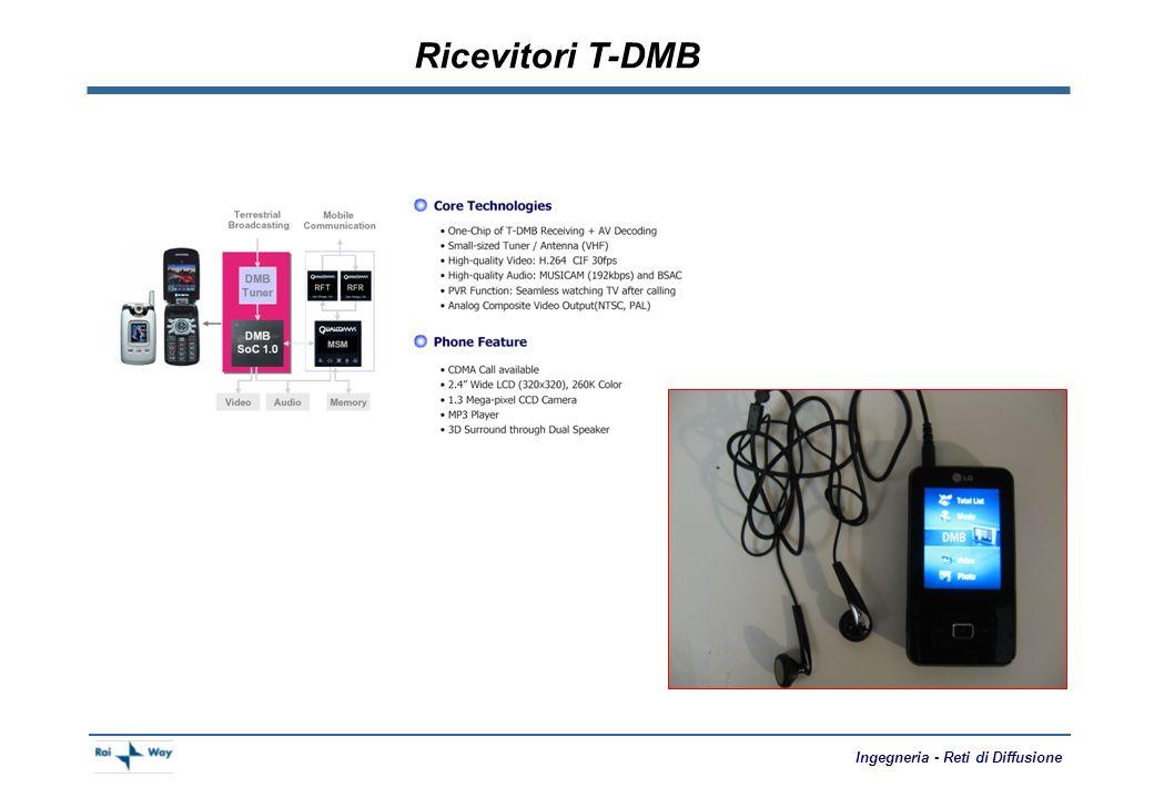 Ingegneria - Reti di Diffusione La tecnologia T-DMB Si basa sulla tecnologia DAB (Multiplexer e TX RF) con un sistema di codifica e di protezione alle