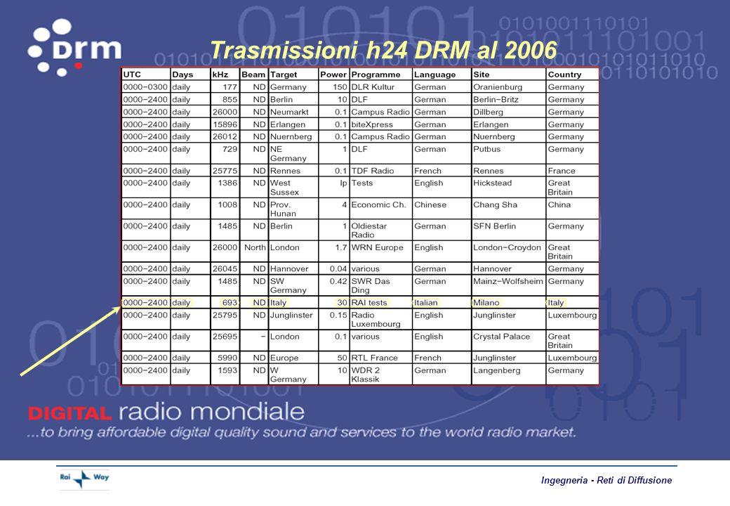 Ingegneria - Reti di Diffusione T-DMB vs DVB-H nCosti iniziali molto contenuti nMinori costi per la copertura del territorio nMigliore protezione agli errori (Codifica, UEP, QPSK) nPer la miglior sensibilità dei ricevitori è minore la potenza RF richiesta a parità di copertura nChip e telefoni disponibili senza problemi Vantaggi rispetto al DVB-H Svantaggi rispetto al DVB-H nData rate inferiore nLa risorsa frequenza in Banda III è oggi utilizzata per il servizio DTT