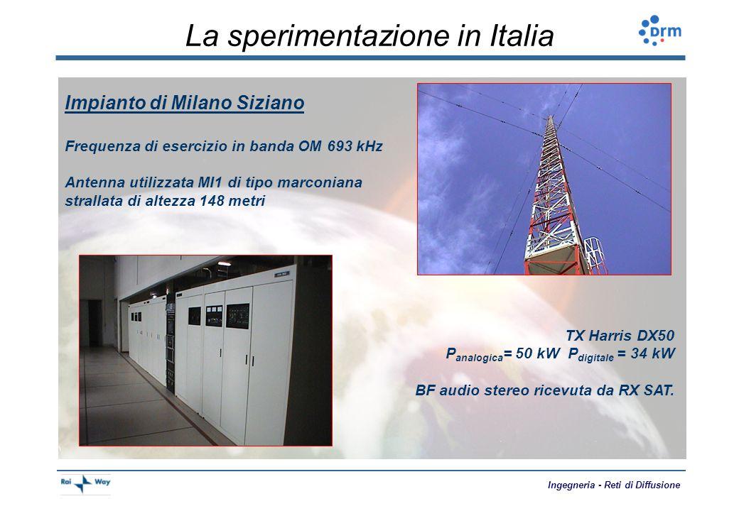 Ingegneria - Reti di Diffusione Trasmissioni h24 DRM al 2006