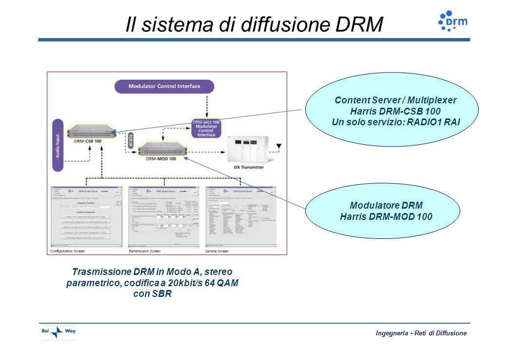 Ingegneria - Reti di Diffusione Ricevitori T-DMB
