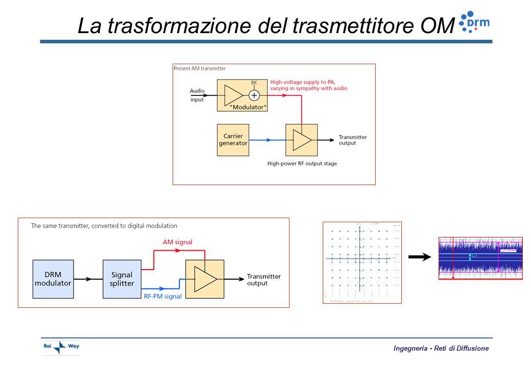 Ingegneria - Reti di Diffusione La capacità del canale DRM Robustness mode Spectrum occupancy (MSC - 64 QAM) CR = 0.6 0 (4.5kHz)1 (5kHz)2 (9kHz)3 (10kHz)4 (18kHz)5 (20kHz) A11,3 kbit/s12,8 kbit/s23,6 kbit/s26,6 kbit/s49,1 kbit/s55,0 kbit/s B8,7 kbit/s10,0 kbit/s18,4 kbit/s21,0 kbit/s38,2 kbit/s43,0 kbit/s C---16,6 kbit/s-34,8 kbit/s D---11,0 kbit/s-23,4 kbit/s Robustness mode Spectrum occupancy (MSC - 16 QAM) CR= 0.62 0 (4.5kHz)1 (5kHz)2 (9kHz)3 (10kHz)4 (18kHz)5 (20kHz) A7,8 kbit/s8,9 kbit/s16,4 kbit/s18,5 kbit/s34,1 kbit/s38,2 kbit/s B6,0 kbit/s6,9 kbit/s12,8 kbit/s14,6 kbit/s26,5 kbit/s29,8 kbit/s C---11,5 kbit/s-24,1 kbit/s D---7,6 kbit/s-16,3 kbit/s
