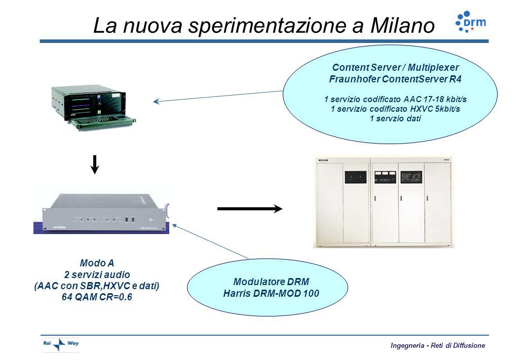 Ingegneria - Reti di Diffusione La capacità del canale DRM Robustness mode Spectrum occupancy (MSC - 64 QAM) CR = 0.6 0 (4.5kHz)1 (5kHz)2 (9kHz)3 (10k
