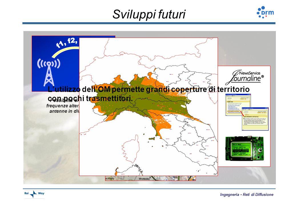 Ingegneria - Reti di Diffusione La nuova sperimentazione a Milano Modo A 2 servizi audio (AAC con SBR,HXVC e dati) 64 QAM CR=0.6 Content Server / Mult