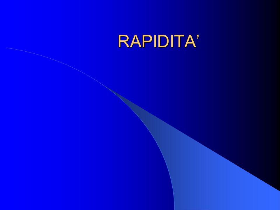 RAPIDITA