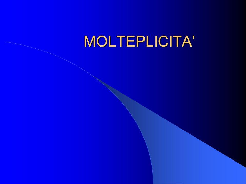MOLTEPLICITA