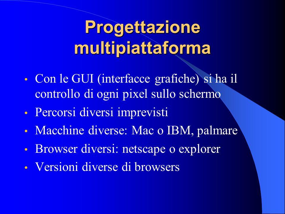 Progettazione multipiattaforma Con le GUI (interfacce grafiche) si ha il controllo di ogni pixel sullo schermo Percorsi diversi imprevisti Macchine di