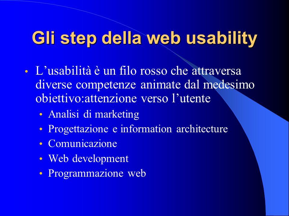 Gli step della web usability Lusabilità è un filo rosso che attraversa diverse competenze animate dal medesimo obiettivo:attenzione verso lutente Anal