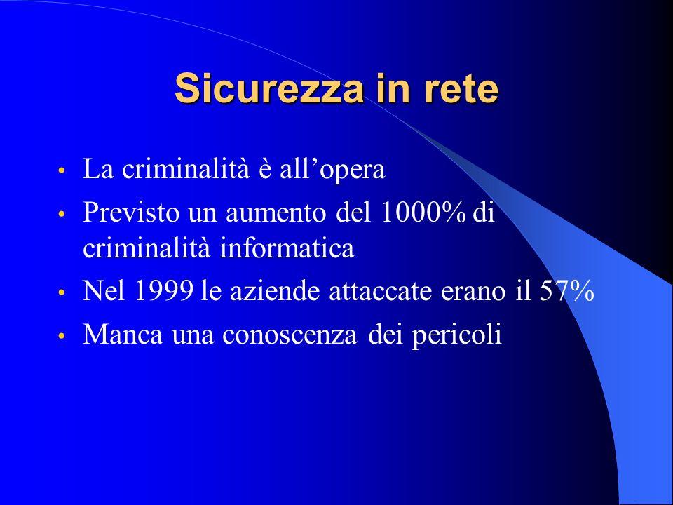 Sicurezza in rete La criminalità è allopera Previsto un aumento del 1000% di criminalità informatica Nel 1999 le aziende attaccate erano il 57% Manca