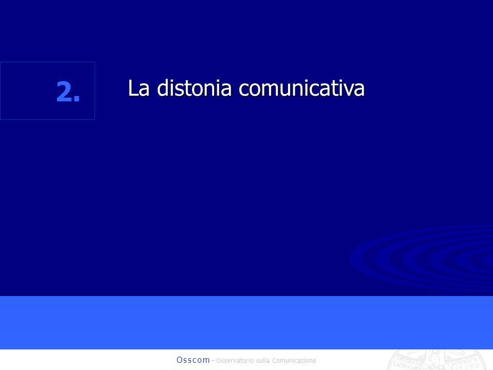 O s s c o m – Osservatorio sulla Comunicazione La distonia comunicativa 2.
