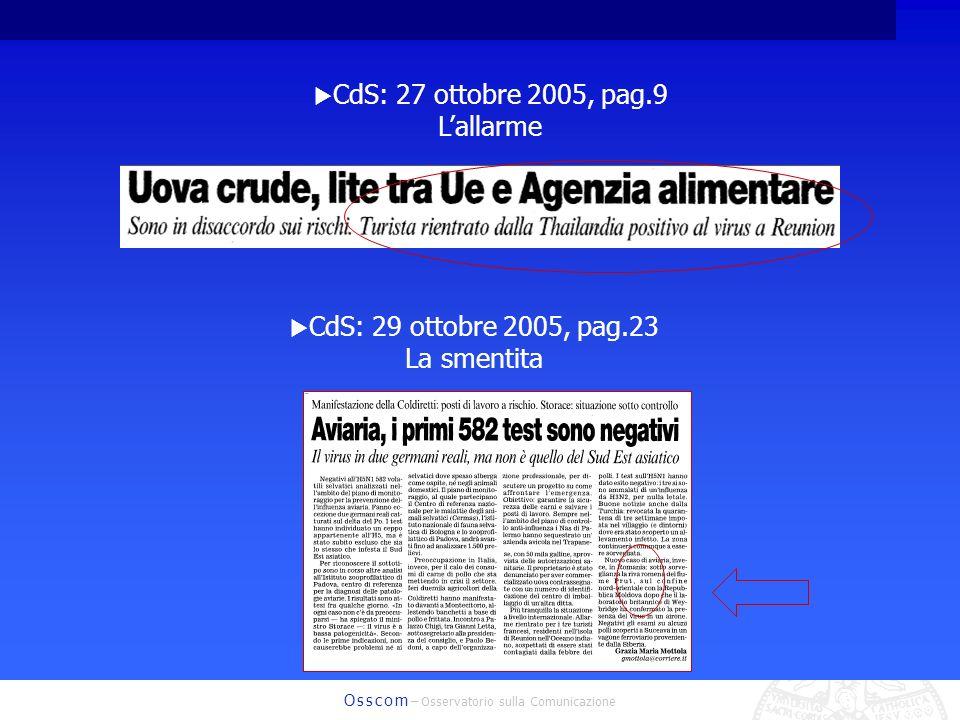 O s s c o m – Osservatorio sulla Comunicazione CdS: 27 ottobre 2005, pag.9 Lallarme CdS: 29 ottobre 2005, pag.23 La smentita