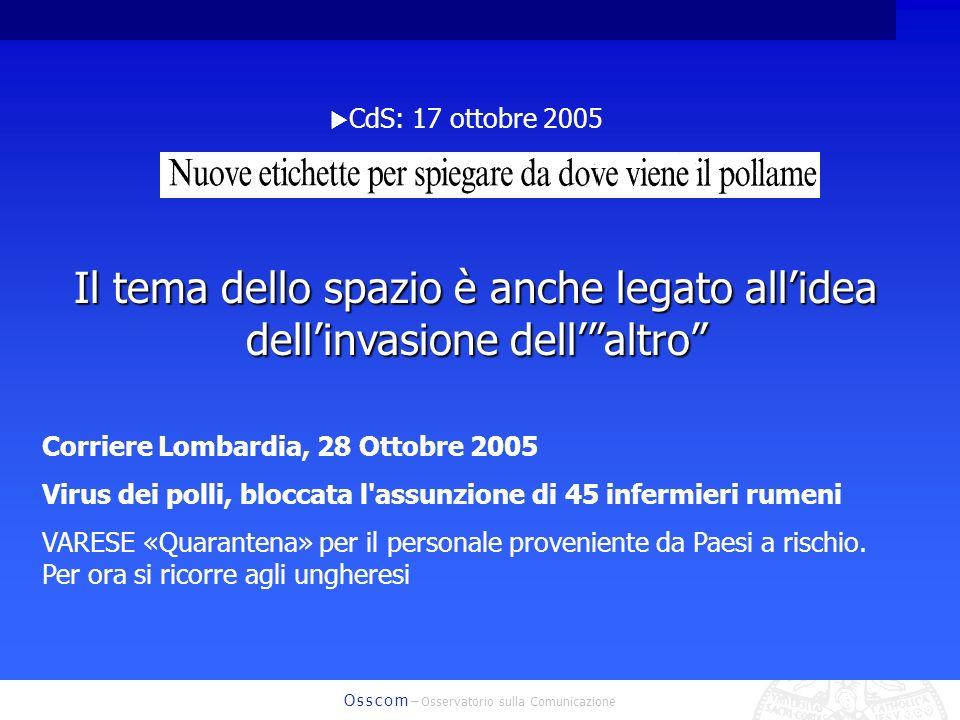 O s s c o m – Osservatorio sulla Comunicazione CdS: 17 ottobre 2005 Il tema dello spazio è anche legato allidea dellinvasione dellaltro Corriere Lomba