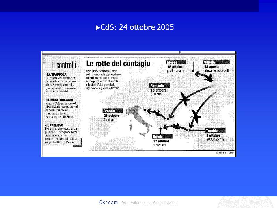 O s s c o m – Osservatorio sulla Comunicazione CdS: 24 ottobre 2005