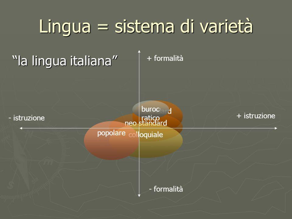 Lingua = sistema di varietà la lingua italiana standard neo standard colloquiale popolare buroc ratico + formalità - formalità + istruzione - istruzione
