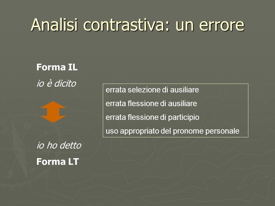 Analisi contrastiva: un errore Forma IL io è dicito io ho detto Forma LT errata selezione di ausiliare errata flessione di ausiliare errata flessione