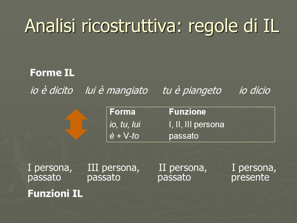 Analisi ricostruttiva: regole di IL Forma Funzione io, tu, lui I, II, III persona è + V-to passato I persona, III persona, II persona, I persona, pass