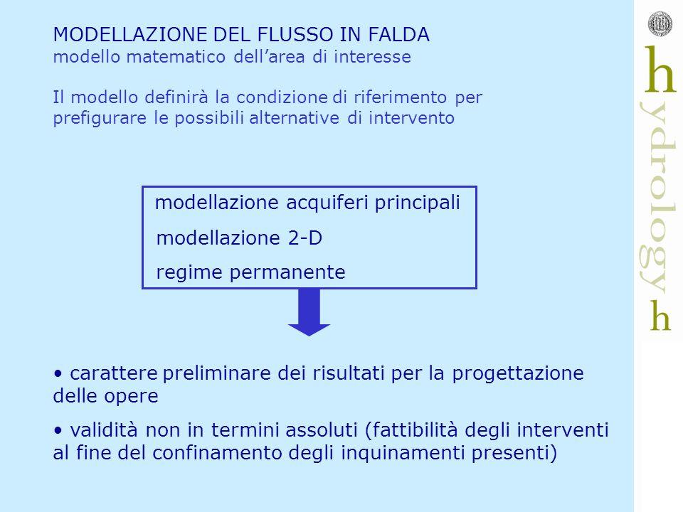 modellazione acquiferi principali modellazione 2-D regime permanente carattere preliminare dei risultati per la progettazione delle opere validità non