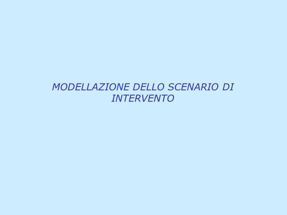 MODELLAZIONE DELLO SCENARIO DI INTERVENTO