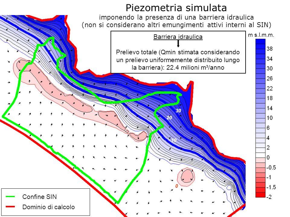 m s.l.m.m. Confine SIN 10 20 30 0 Piezometria simulata imponendo la presenza di una barriera idraulica (non si considerano altri emungimenti attivi in