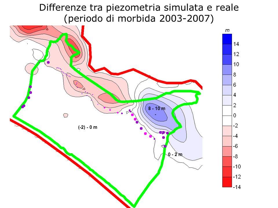 (-2) - 0 m 0 - 2 m 8 - 10 m m Differenze tra piezometria simulata e reale (periodo di morbida 2003-2007)
