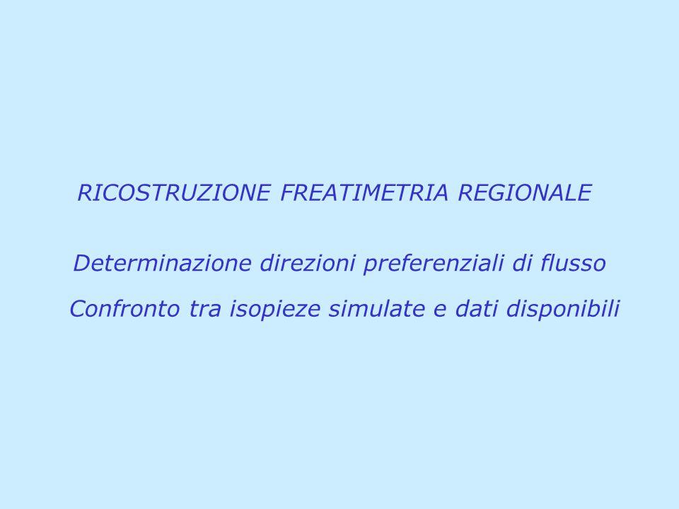 RICOSTRUZIONE FREATIMETRIA REGIONALE Determinazione direzioni preferenziali di flusso Confronto tra isopieze simulate e dati disponibili