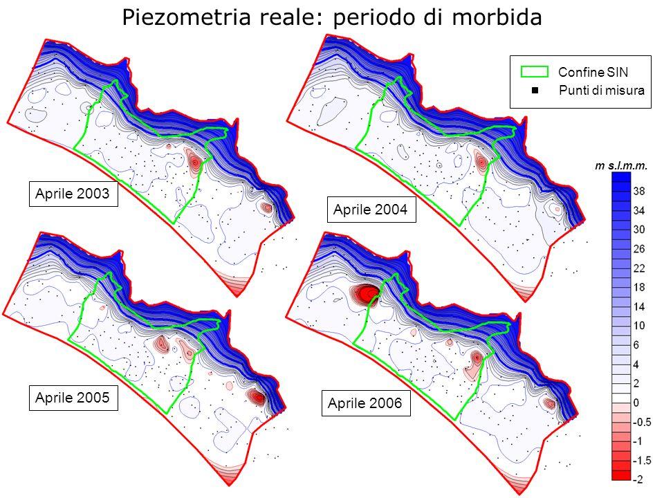 m s.l.m.m. Aprile 2003 Aprile 2004 Aprile 2006 Confine SIN Punti di misura Aprile 2005 Piezometria reale: periodo di morbida